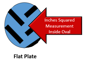 Flat Plate with Arrow