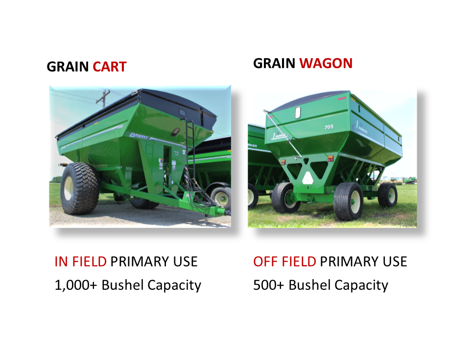 Grain Cart vs Wagon Slide 9 6 16