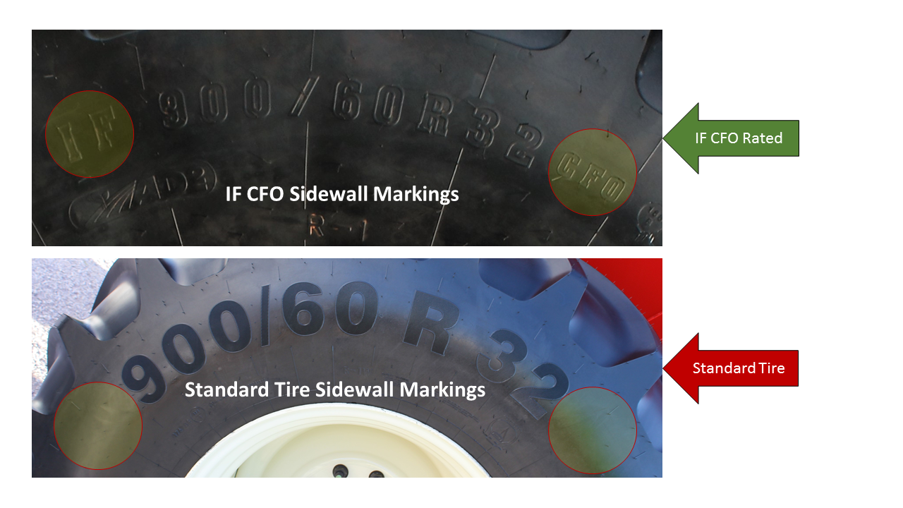 IF CFO Sidewall Marking Comparison