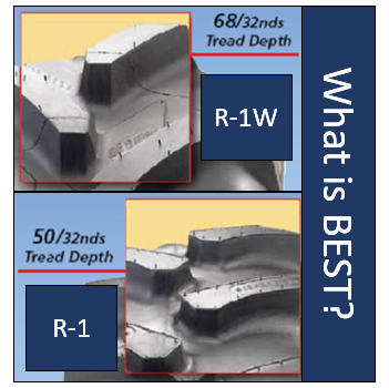 R-1 or R-1W:  TIRE MANUFACTURER'S ANSWER