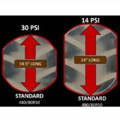 Can BIAS Tires Beat Radials?