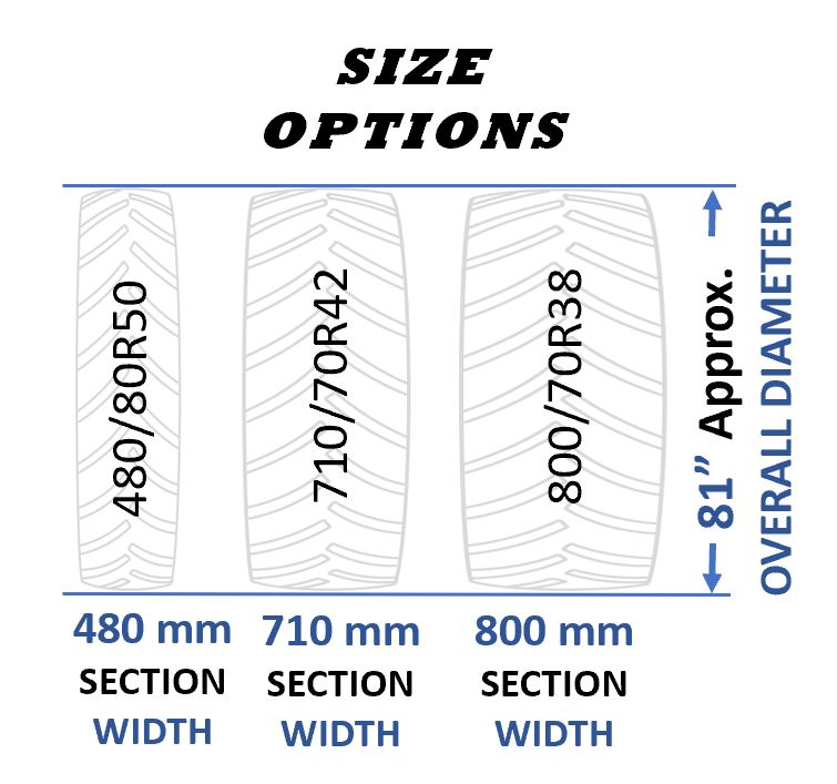 AG TIRE SIZE OPTIONS / CONVERSIONS: Why, When, How ?