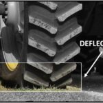 Optimum tire deflection = best yield