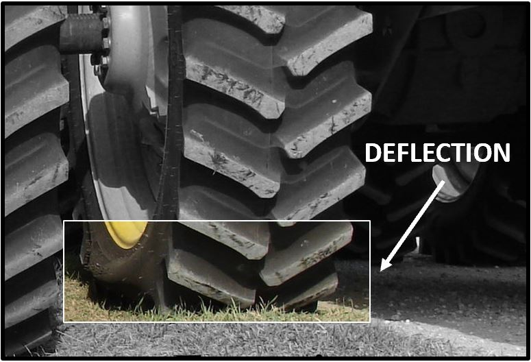 Optimum tire deflection = best yield