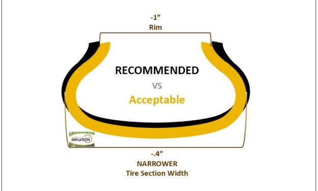 Recommended Wheel WIDTH = BEST Performance