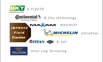 Understanding AG Tire Manufacturer NAMES / TERMS